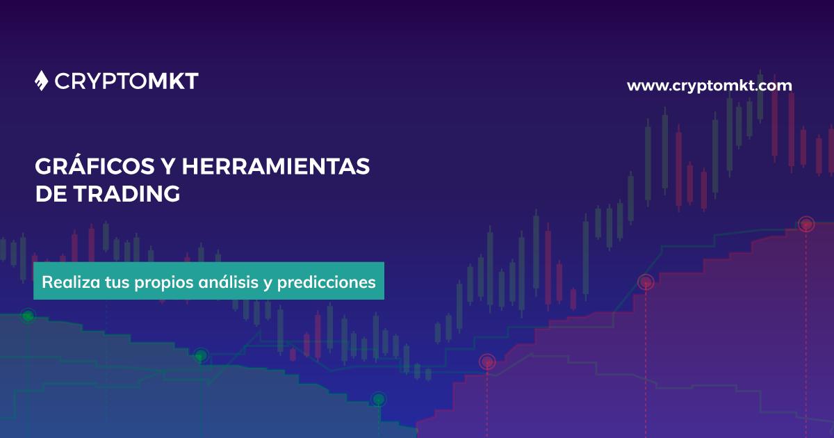 Gráficos y Herramientas de Trading